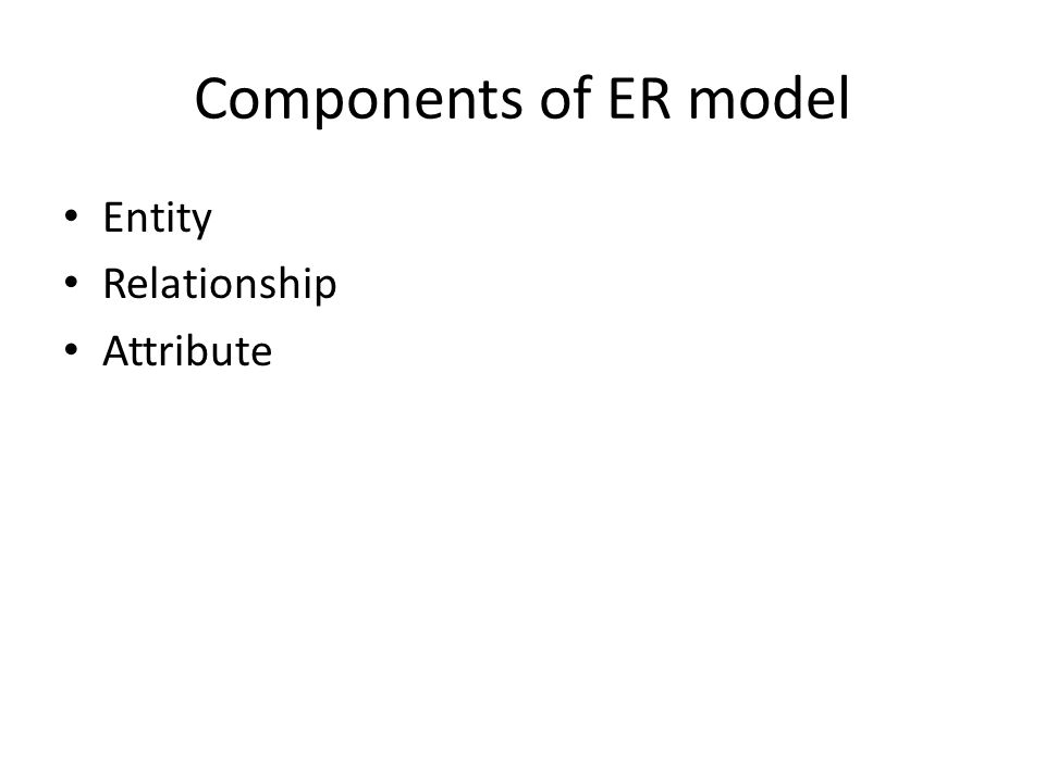 Entity relationship diagram erd background peter chen developed 4 components of er model entity relationship attribute ccuart Choice Image