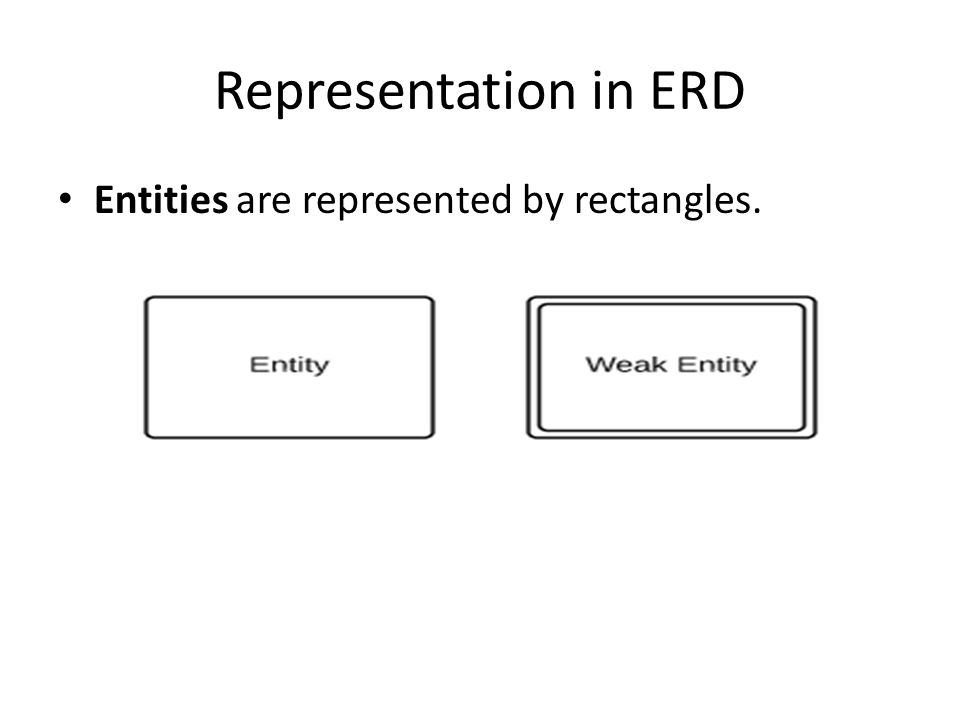Entity relationship diagram erd background peter chen developed 6 representation in erd entities are represented by rectangles ccuart Choice Image