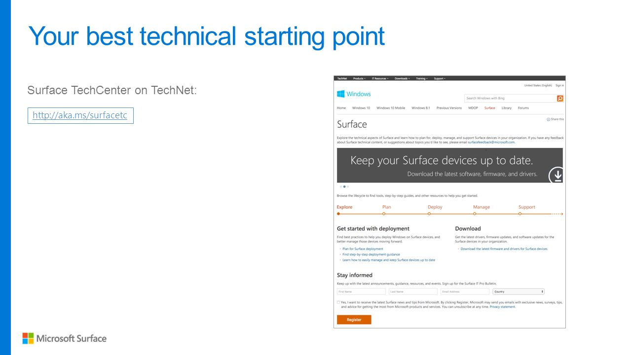 Best practices for Surface configuration and deployment  - ppt download