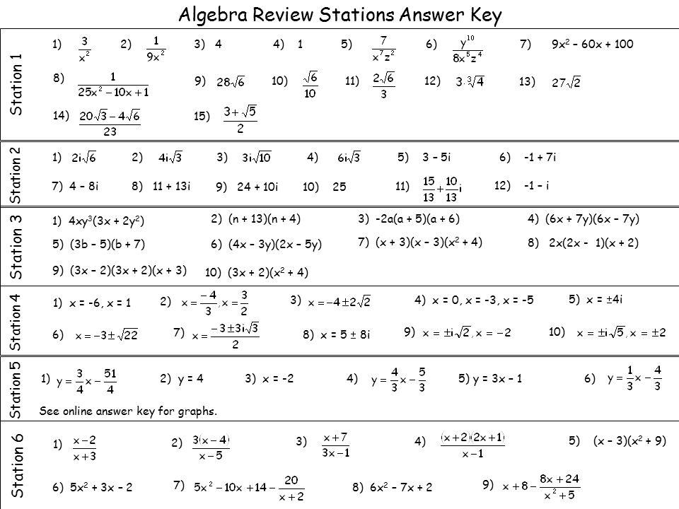 Algebra Review Station 1 Exponents & Radicals – NO
