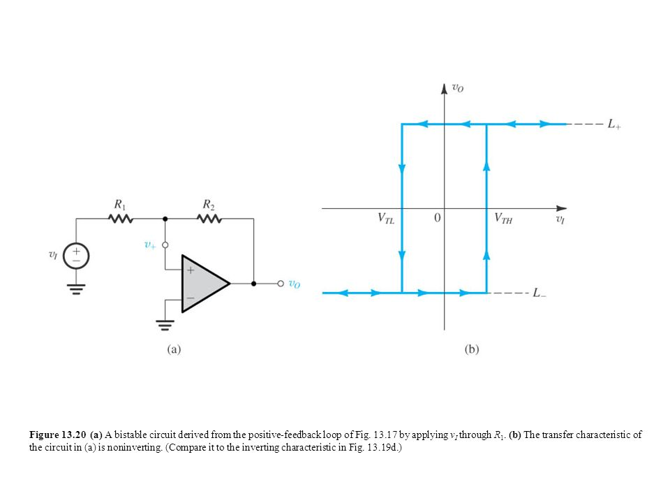 Cool 1 Unit V Signal Generators And Waveform Shaping Circuits Ppt Wiring Digital Resources Jebrpcompassionincorg