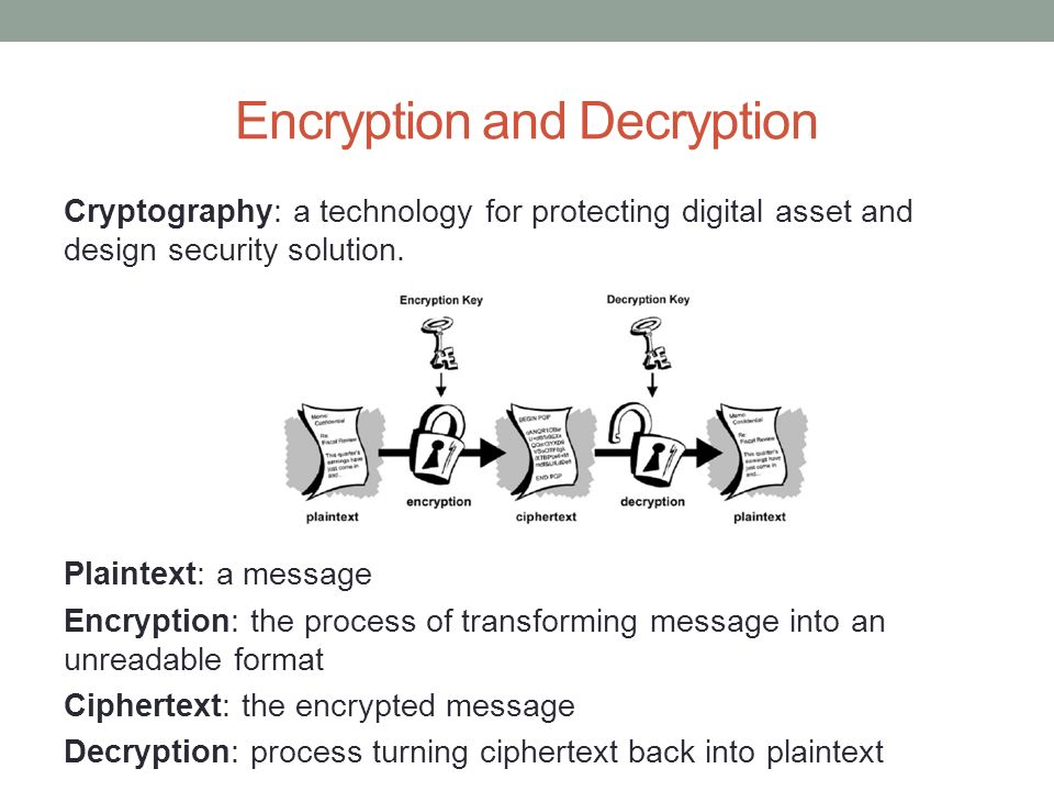 CHAPTER 14 ENCRYPTION AND DECRYPTION Sajina Pradhan ppt download