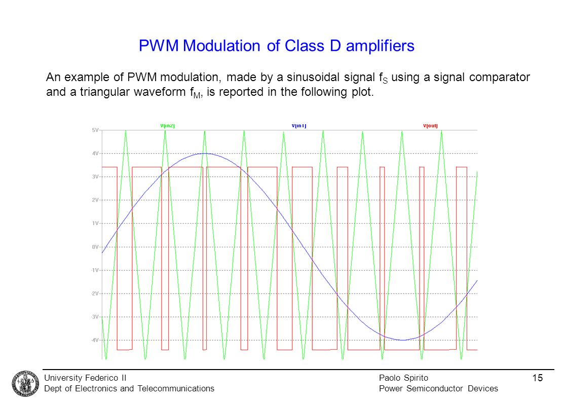 University Federico Ii Dept Of Electronics And Telecommunications Pwm Generator Class D Power Amplifier 15 Paolo Spirito Semiconductor Devices Modulation Amplifiers