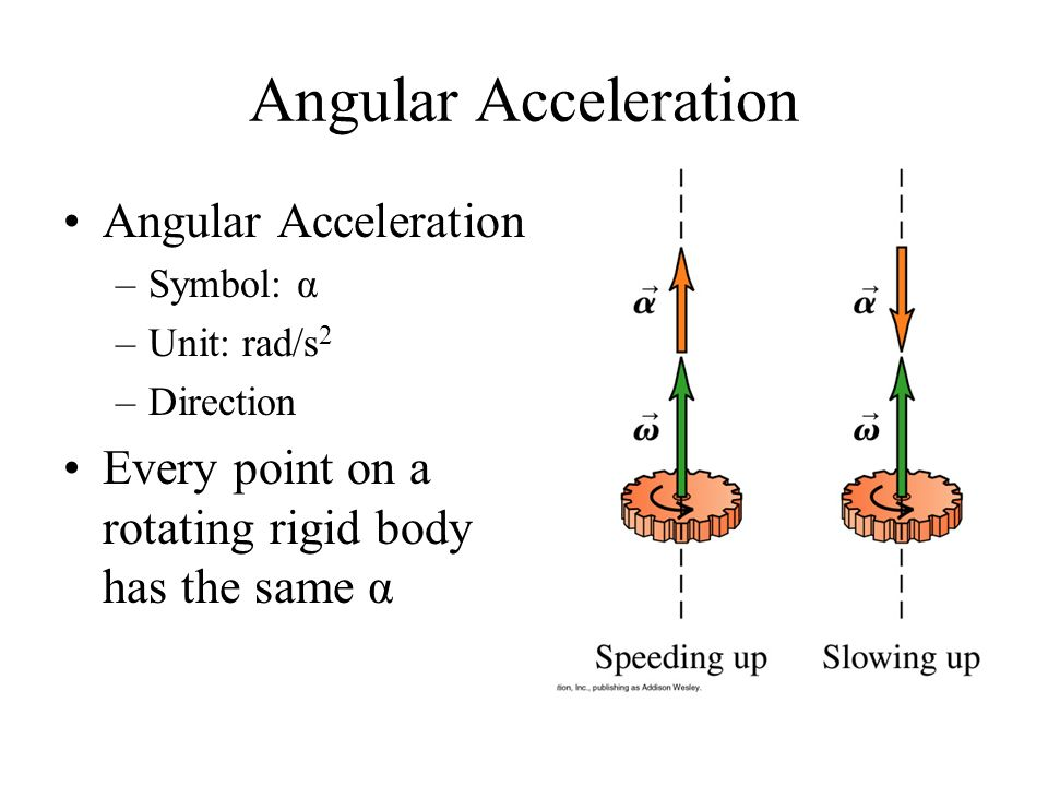 Symbol For Acceleration Choice Image Meaning Of Text Symbols