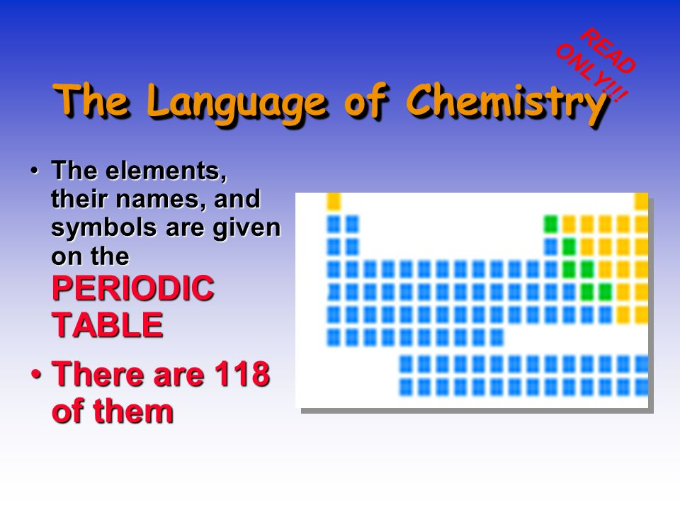 3 The Language Of Chemistry The Elements, Their Names, And Symbols Are ...