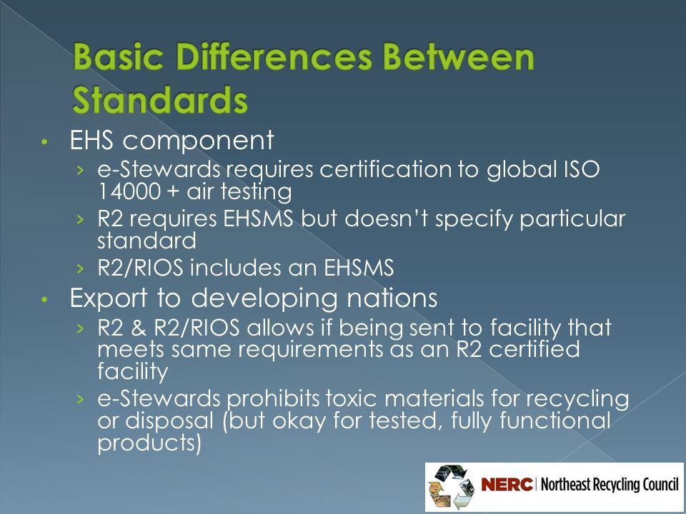 Non Profit Organization Focusing On Recycling Market Development