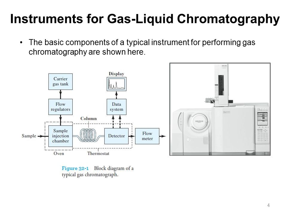 Chapter 32 Gas Chromatography 1  In gas chromatography, the