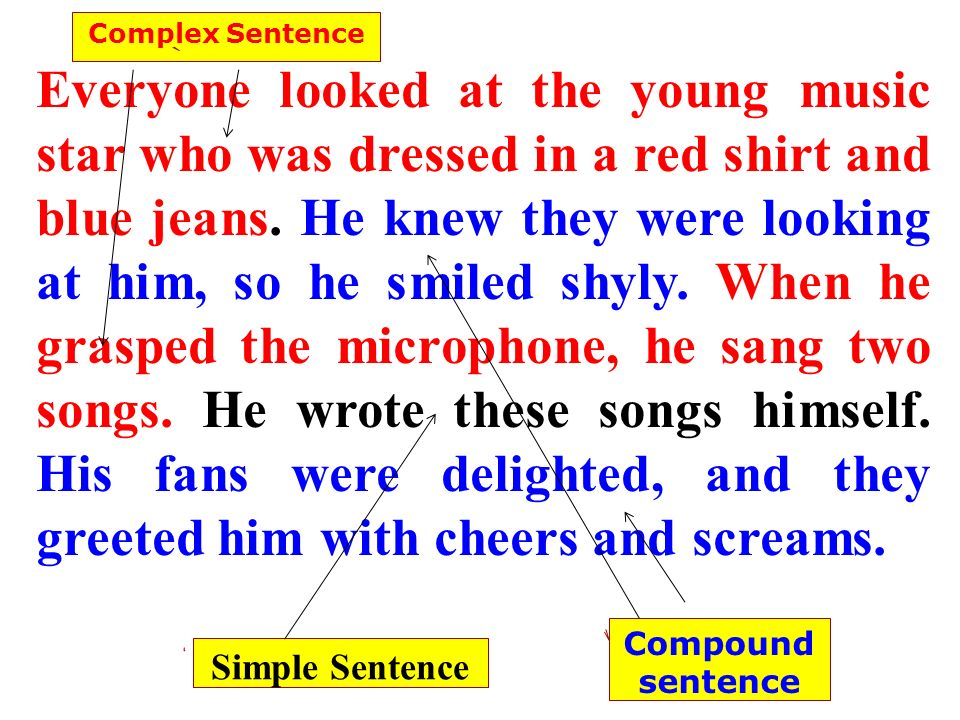 Varying sentence structure the simple sentence a simple sentence 15 everyone m4hsunfo