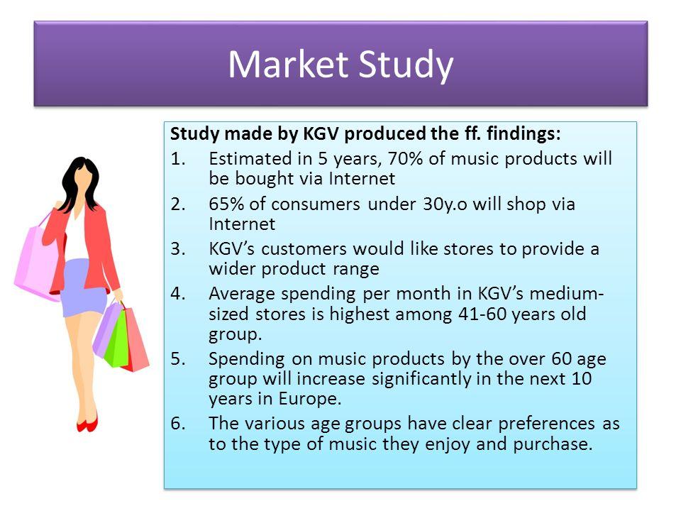 kgv europe case study