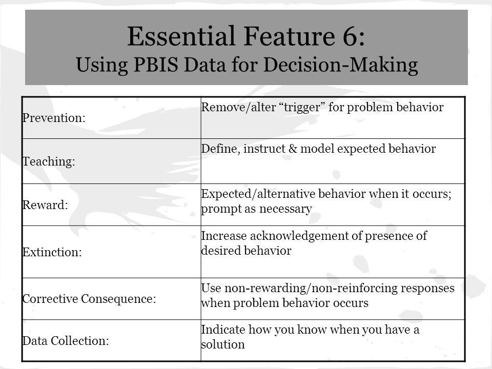 Pbis In Practice Presented By Sherry Schoenberg Cortney Keene
