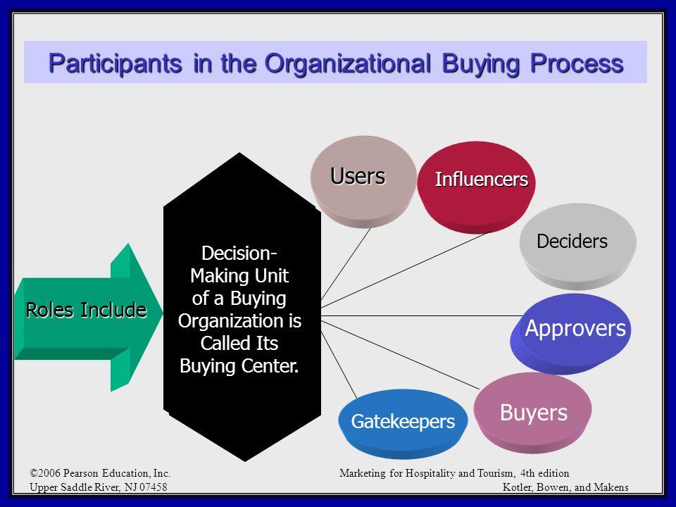 consumer decision making process kotler
