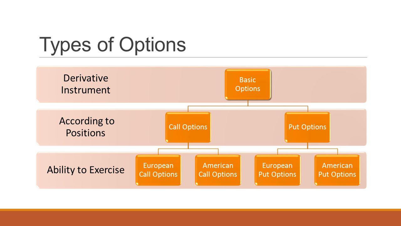 option derivatives fa handel krypto
