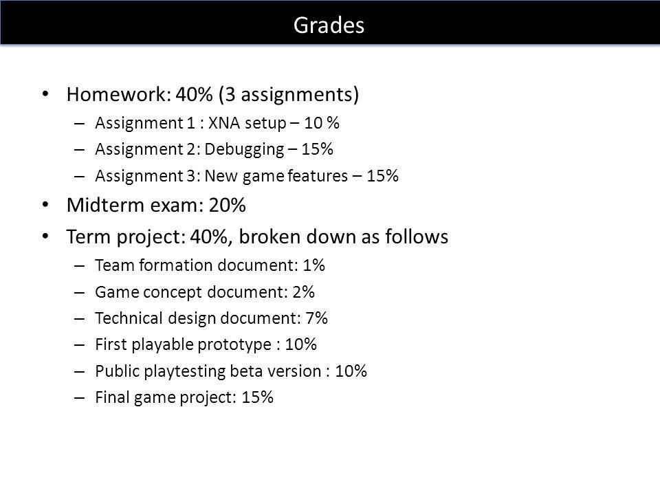 essay ielts ??????? graphs