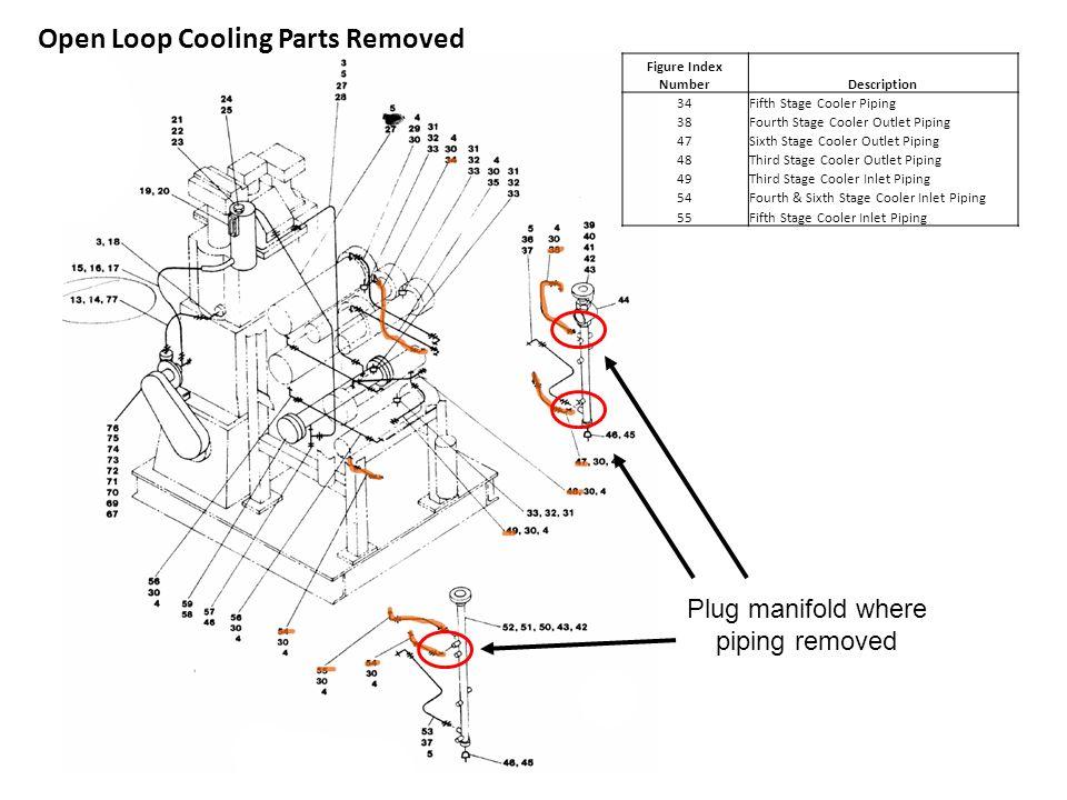 Rit Senior Design P08452 Compressor Installation Revamp And