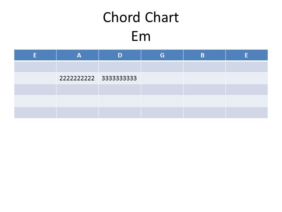 Guitar. Guitar Parts Guitar E standard tuning String names- Elvis ...