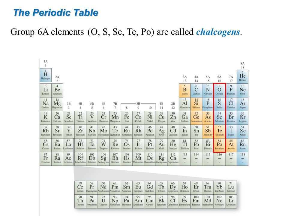 Atomic Number Mass Number And Isotopes Elemental Symbol All Atoms
