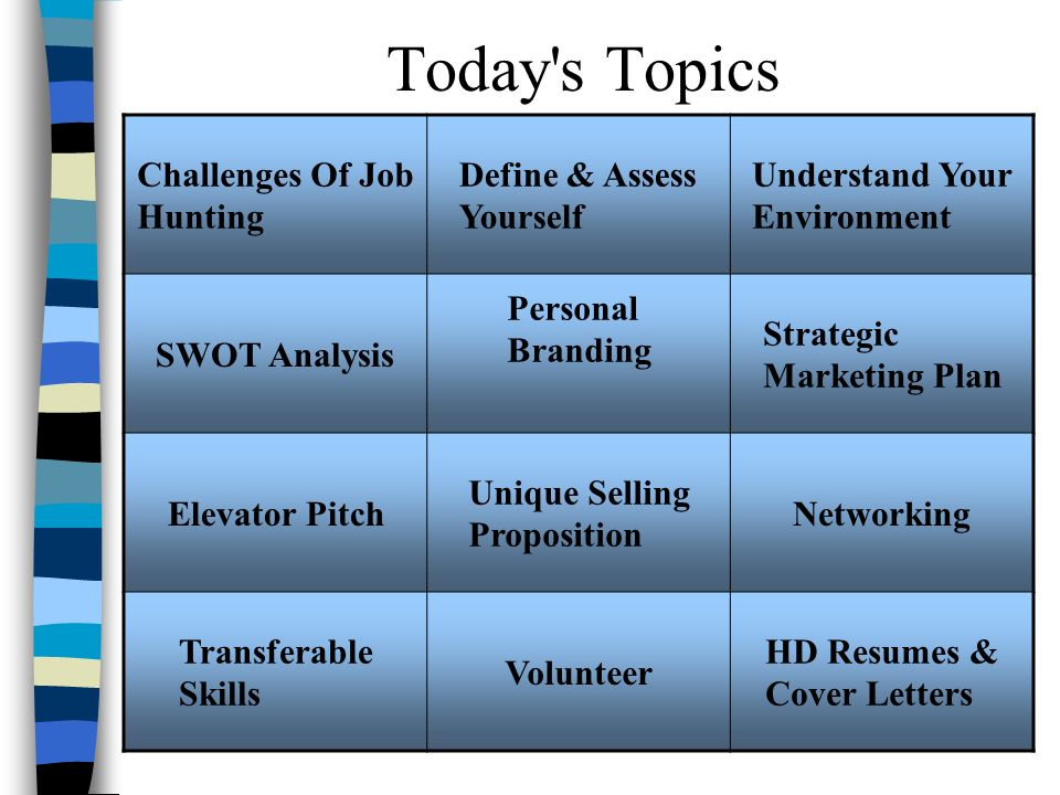 Marketing Yourself In A Highly Competitive Job Market. - ppt download