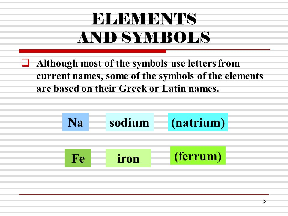 1 chapter 3a atoms and elements 2 chapter outline elements and 5 elements and symbols although most of the symbols use letters from current names urtaz Images