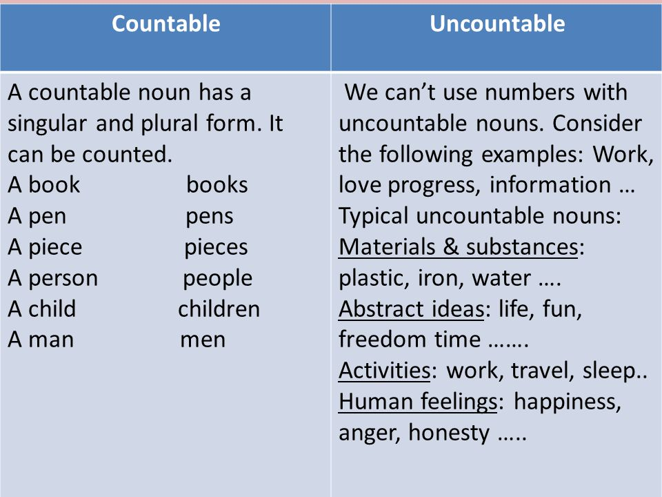 determiners pronoun and uncountable nouns examples 1 nouns, determiners and pronouns 2 definitions of noun classic a person, place, or thing sanskrit grammarians - does not have a time axis, like frozen time formal definition - takes nominal affixes: noun derivational affix (eg, government), can take plural, can occur with possessive suffix.