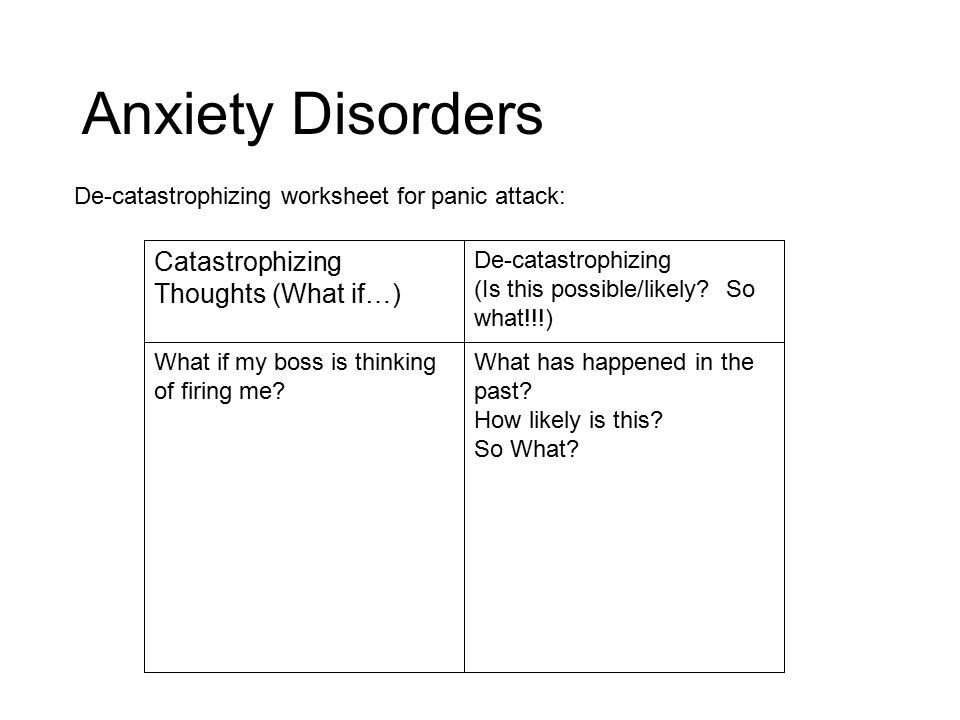 Anxiety Disorders Decatastrophizing Worksheet For Panic Attack What Has Happened In The Past: Catastrophizing Worksheet At Alzheimers-prions.com