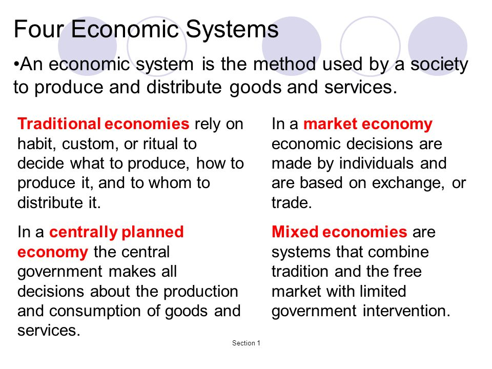 free market and centrally planned economies