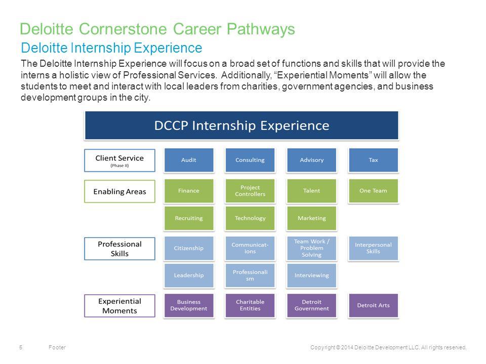 DCCP Internship Guidelines November 19, FooterCopyright