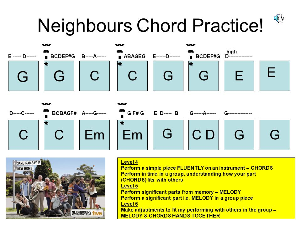 Neighbours Chord Practice G Ccgge Ccem C Dgg G E G E D Bcdefg B