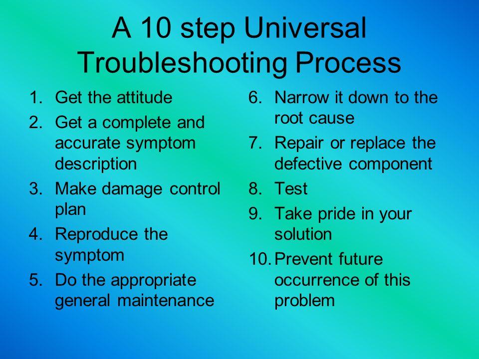 Troubleshooting. What is Troubleshooting ? Troubleshooting is a ...