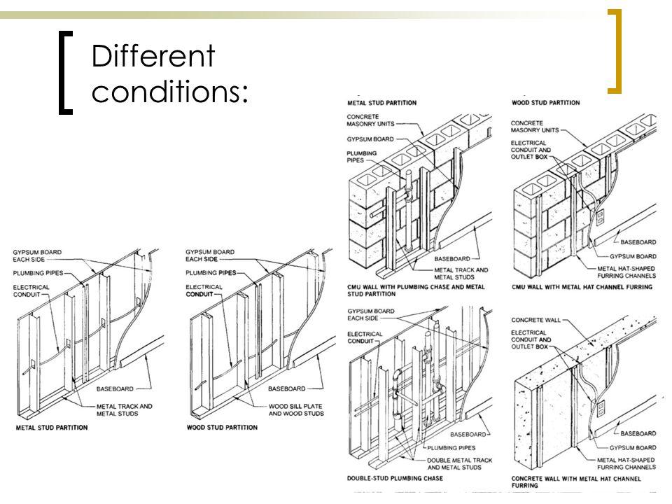 Design Development Drawings 1  Code analysis: examine needed changes