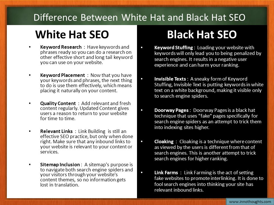 SEO - TECHNIQUES Types of SEO SEO techniques can be classified into