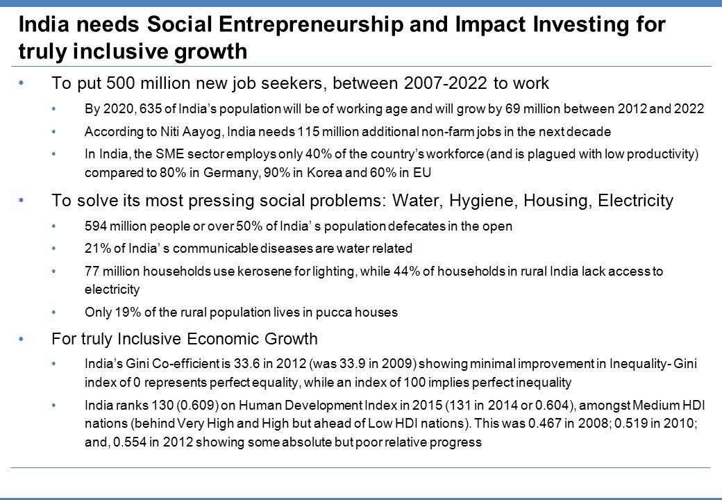 Social Entrepreneurship & Impact Investing in India Press