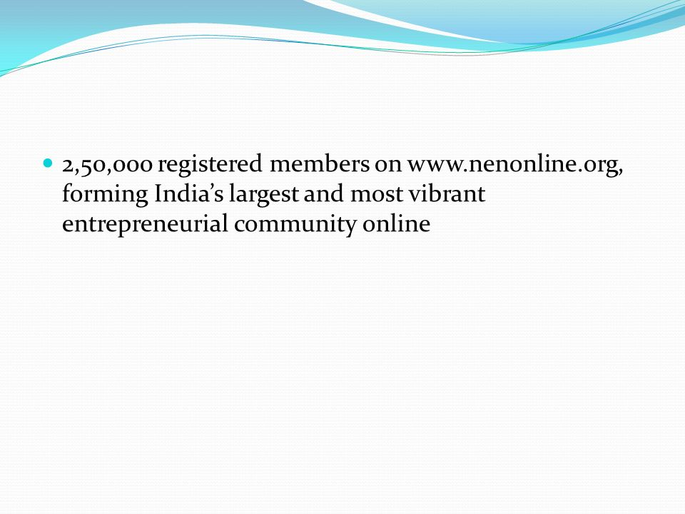 2,50,000 registered members on   forming India's largest and most vibrant entrepreneurial community online