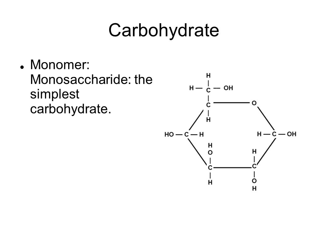 4 carbohydrate monomer: monosaccharide: the simplest carbohydrate