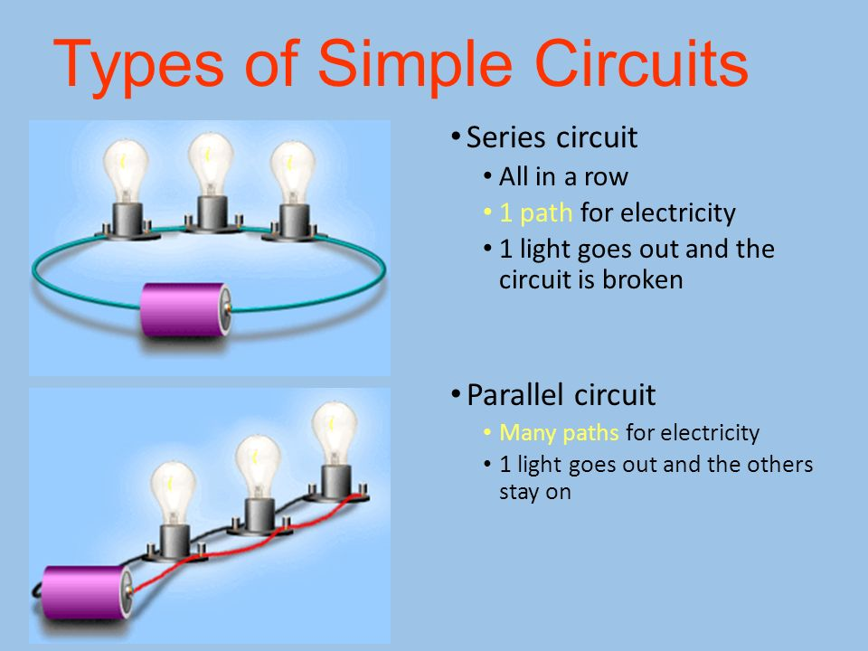 Types of Simple Circuits Series circuit All in a row 1 path for ...