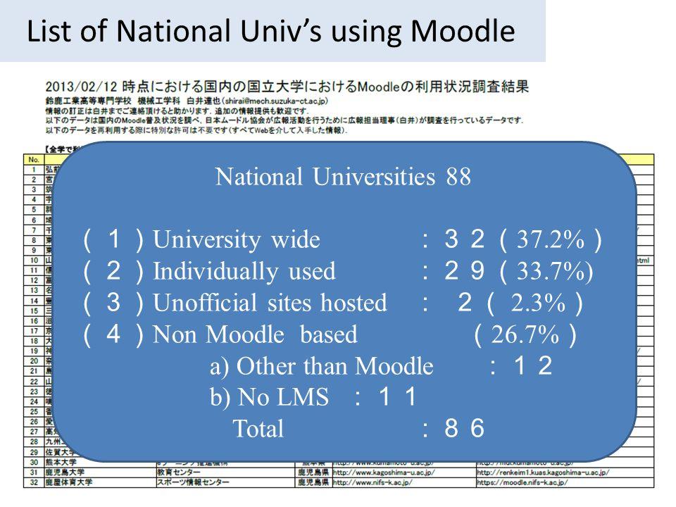 大学 ムードル 熊本