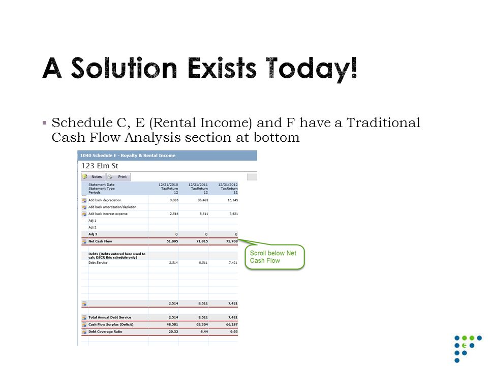Schedule C – Business Income, Schedule E –Royalty and Rental