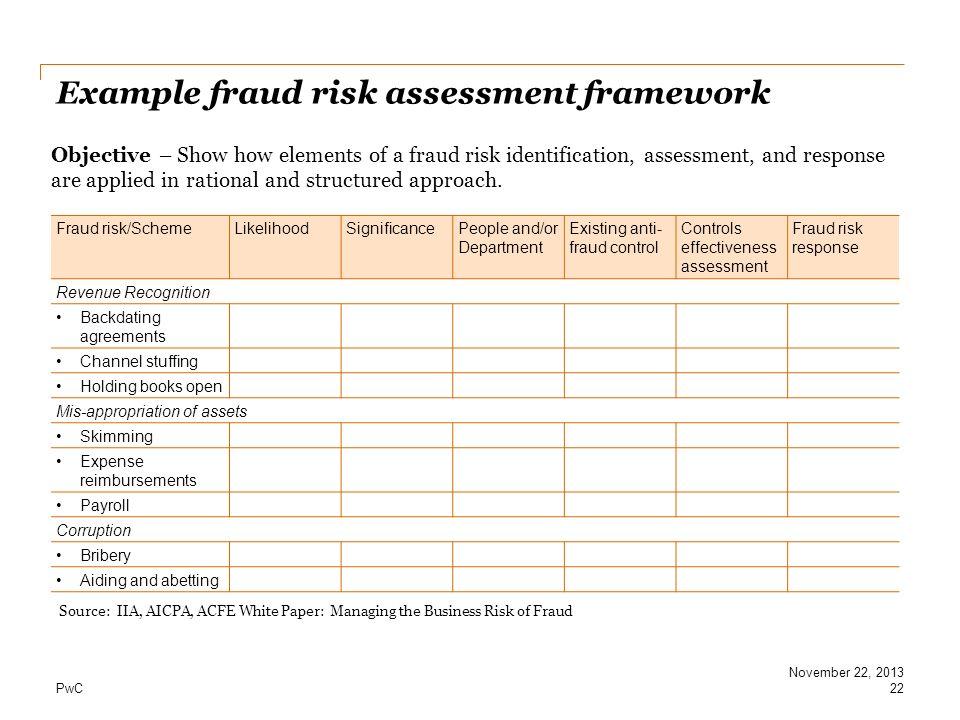 Leading Practices In Fraud Risk Management November 22 Ppt Download