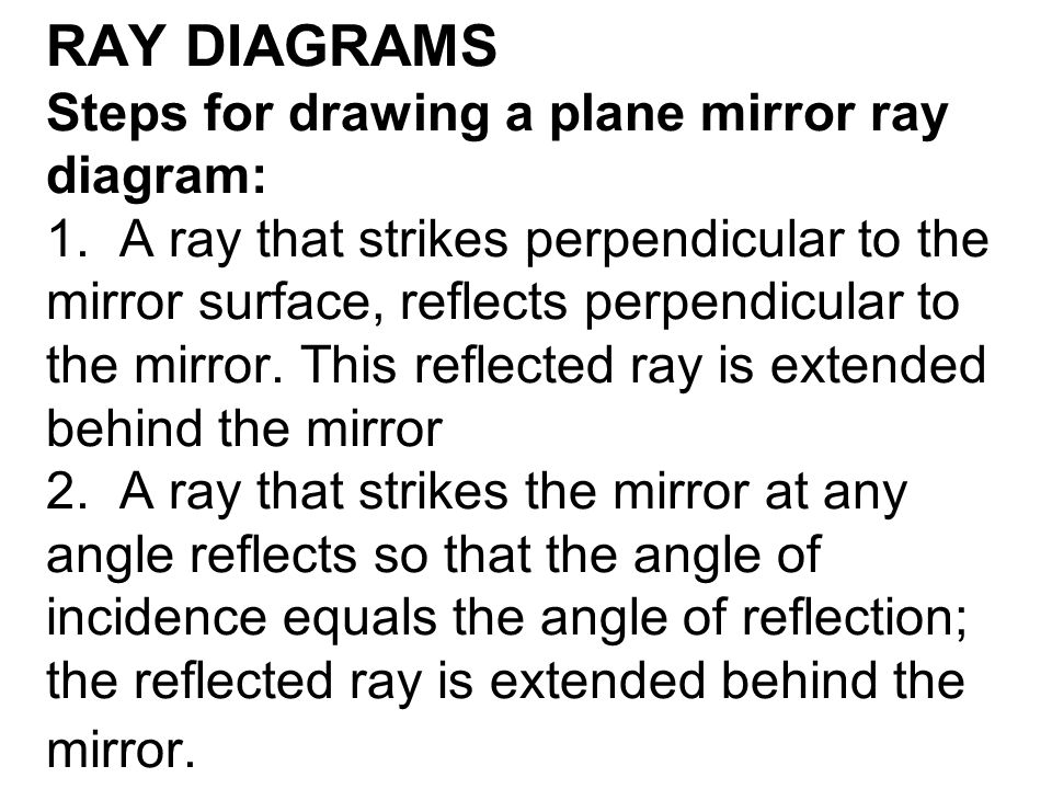 Ray Diagrams Steps For Drawing A Plane Mirror Ray Diagram 1 A Ray