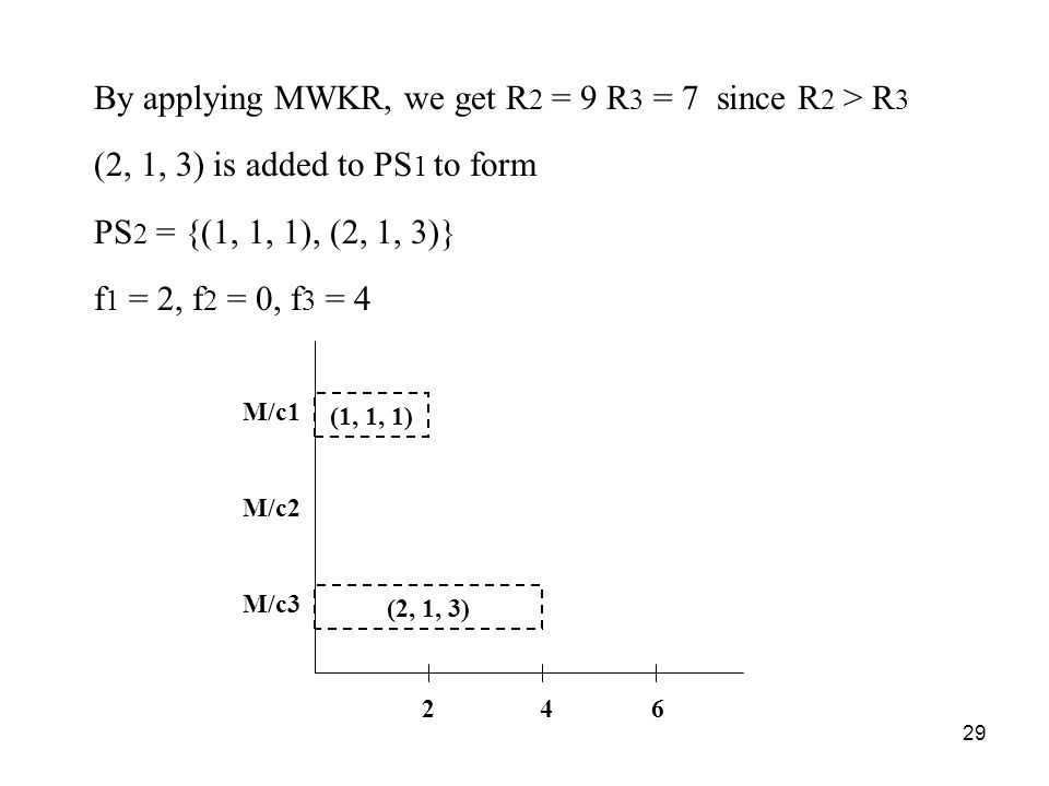29 By applying MWKR, we get R 2 = 9 R 3 = 7 since R 2 > R 3 (2, 1, 3) is added to PS 1 to form PS 2 = {(1, 1, 1), (2, 1, 3)} f 1 = 2, f 2 = 0, f 3 = 4 M/c1 M/c3 M/c2 (1, 1, 1) (2, 1, 3)