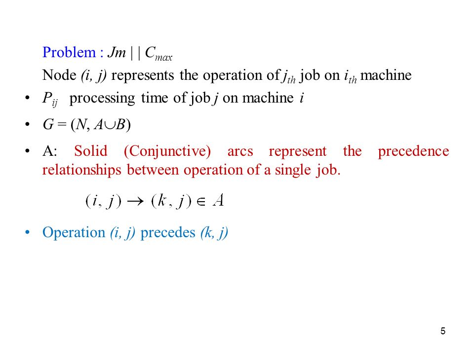 5 Problem : Jm | | C max Node (i, j) represents the operation of j th job on i th machine P ij processing time of job j on machine i G = (N, A  B) A: Solid (Conjunctive) arcs represent the precedence relationships between operation of a single job.