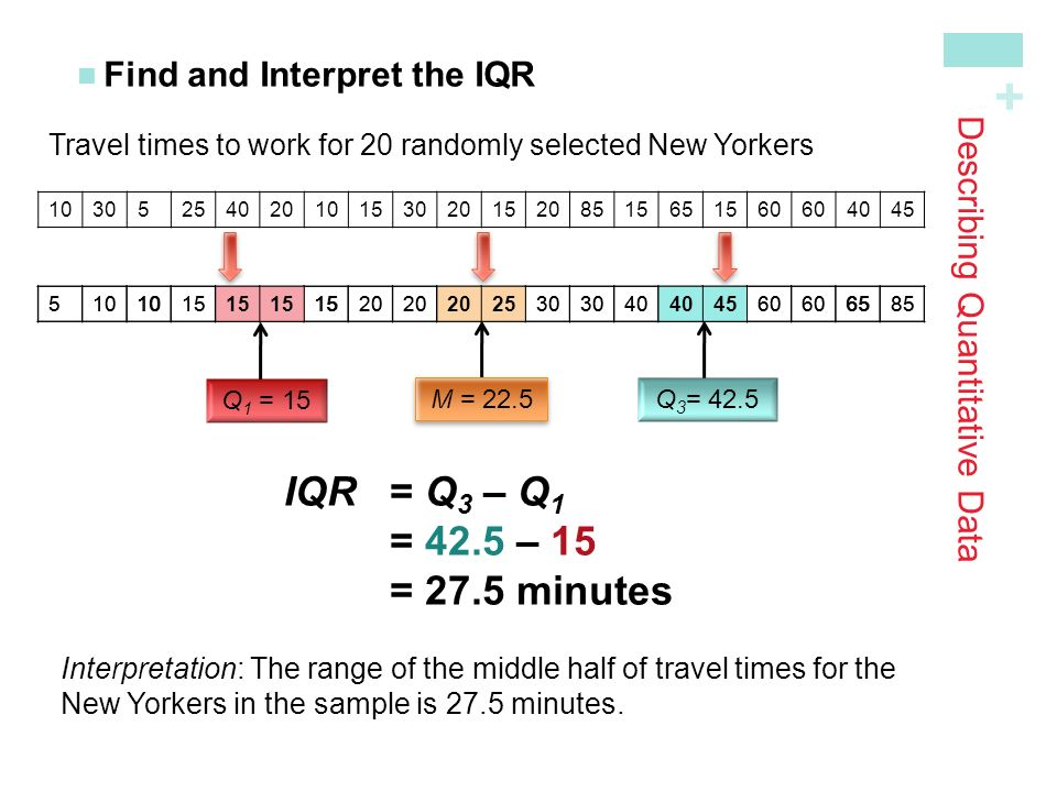 Describing Quantitative Data Find and Interpret the IQR Travel times to work for 20 randomly selected New Yorkers M = 22.5 Q 3 = 42.5 Q 1 = 15 IQR= Q 3 – Q 1 = 42.5 – 15 = 27.5 minutes Interpretation: The range of the middle half of travel times for the New Yorkers in the sample is 27.5 minutes.