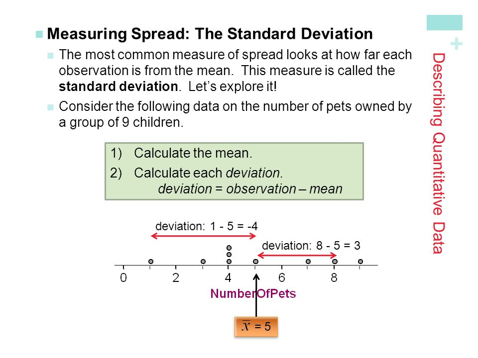 + Describing Quantitative Data Measuring Spread: The Standard Deviation The most common measure of spread looks at how far eachobservation is from the mean.