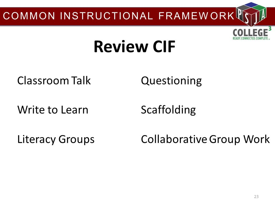 Classroom Instructional Framework User Guide Manual That Easy To