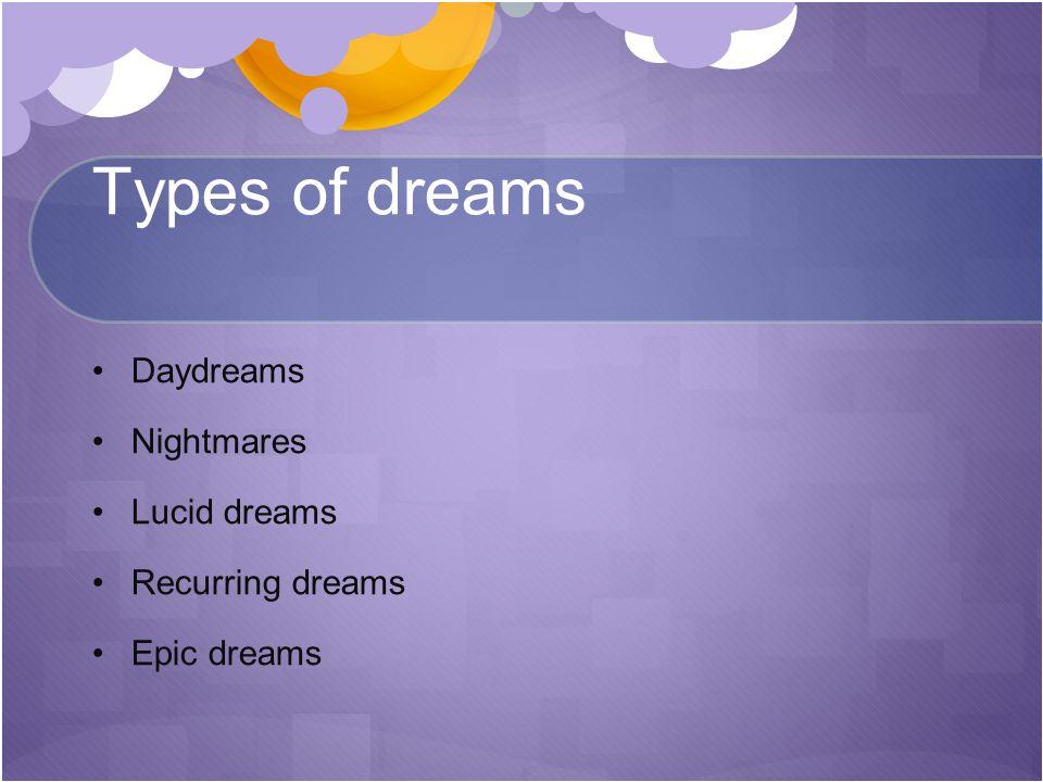 Sleep & Dreaming By: Taylor, Zayne & Carla  Introduction