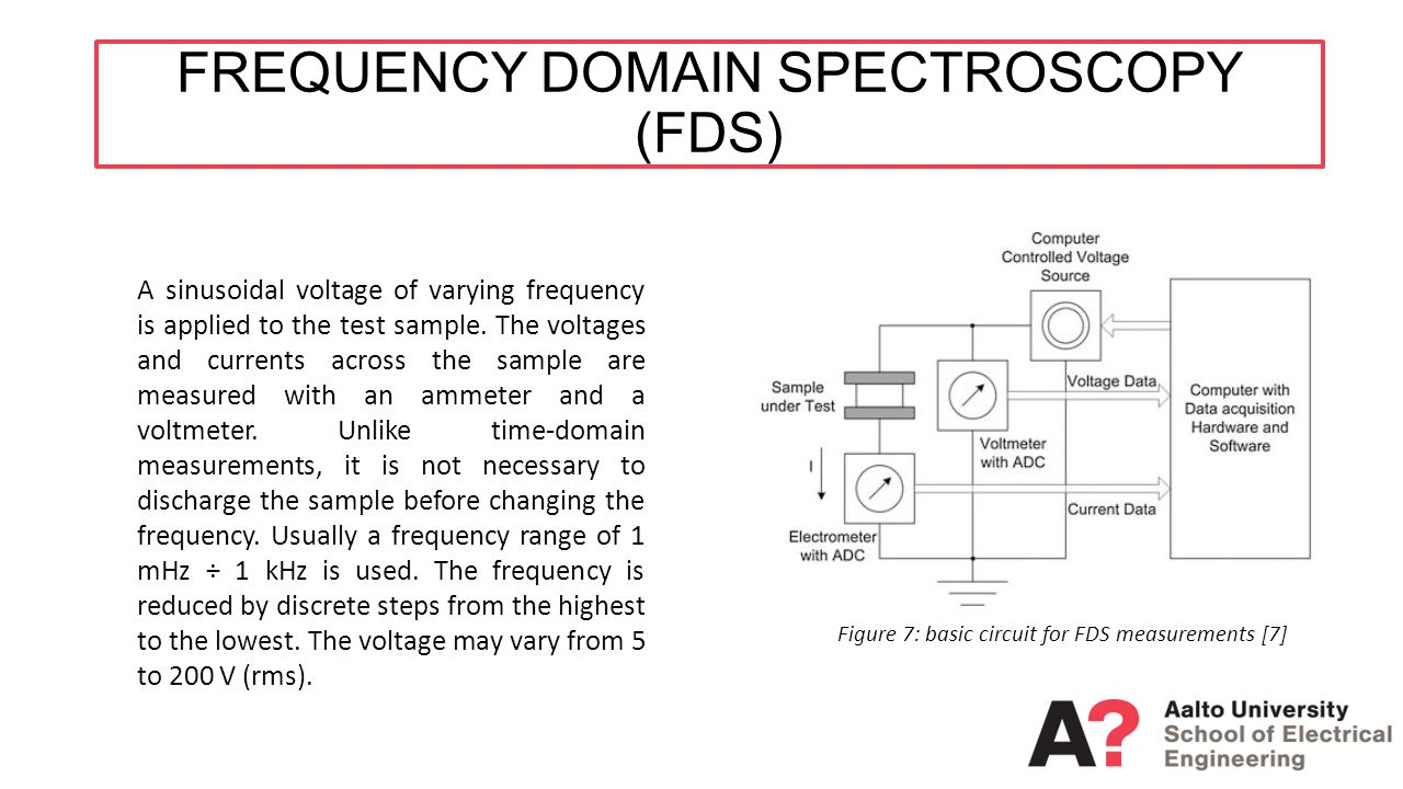 Dielectric Diagnostics Measurements Of Transformers And Their Frequency Changer Circuit 9 Domain Spectroscopy