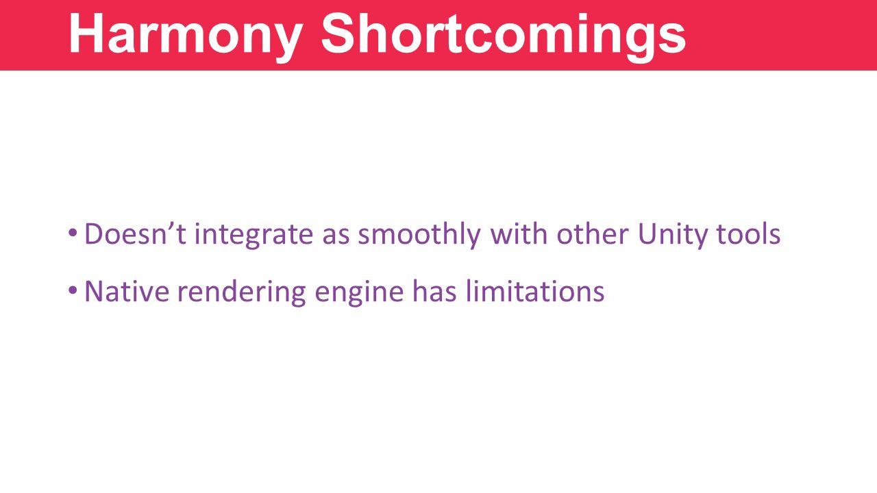 How to Harmony Using Unity and Toon Boom Harmony at Double