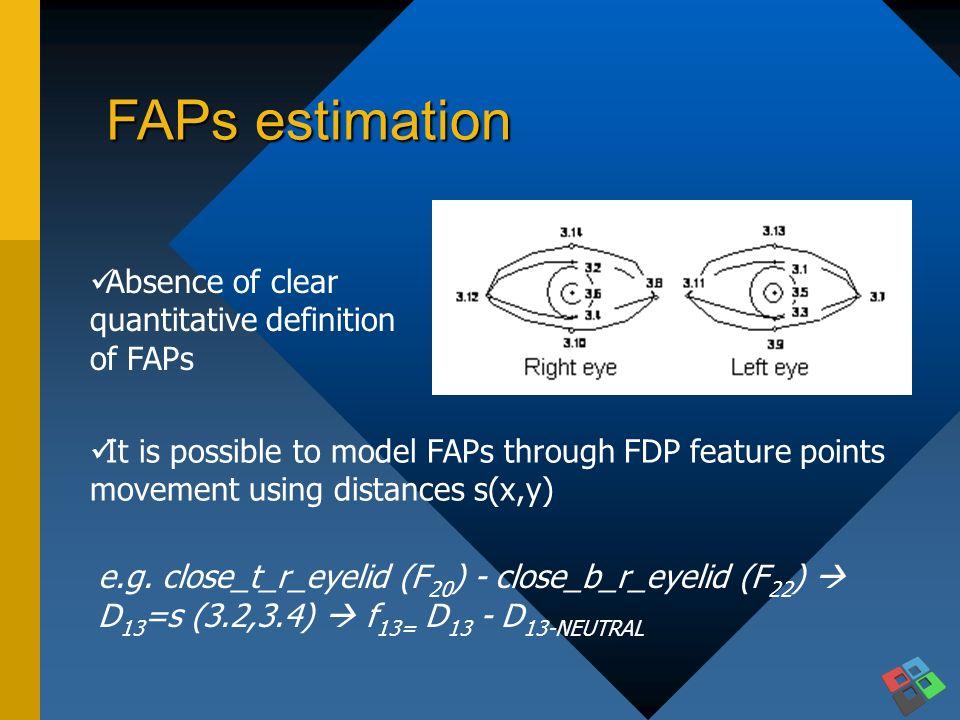 Fdp facial definition