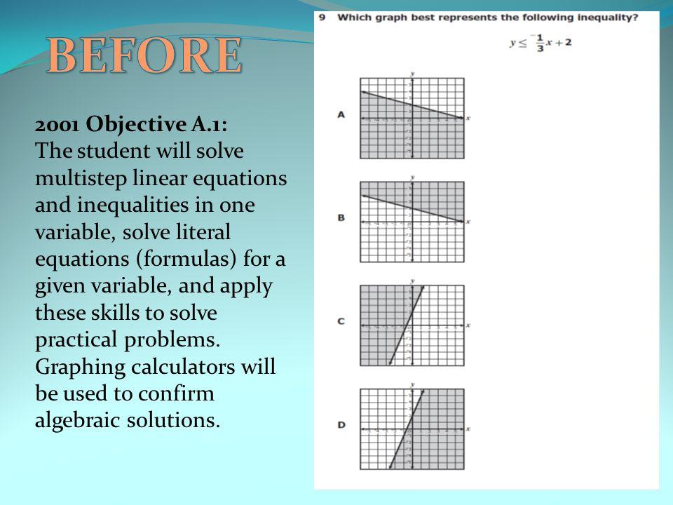 Changes in Mathematics Dixon-Smith Middle School Parent