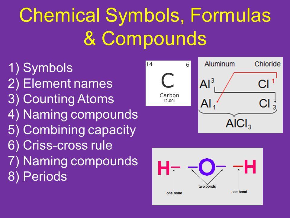 Chemical Symbols Formulas Compounds 1 Symbols 2 Element Names 3