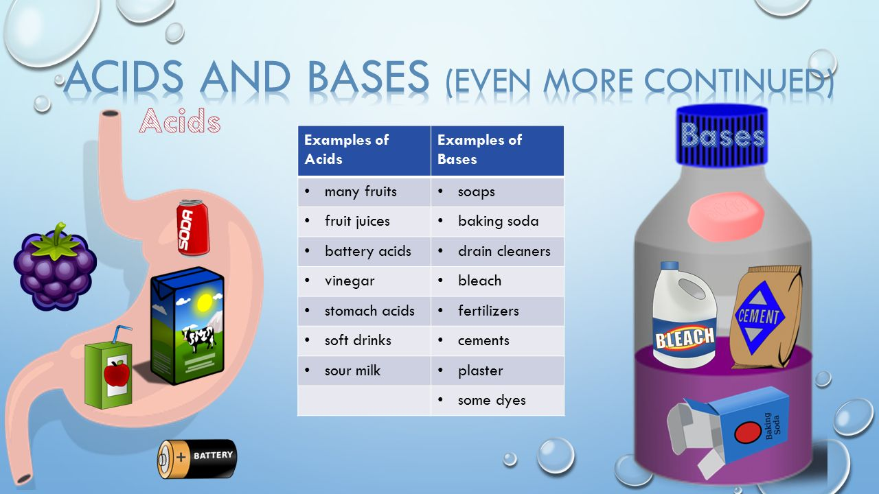 Acids Bases And Salts Are Classes Of Compounds Each With